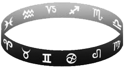 zodiac-signs-ring